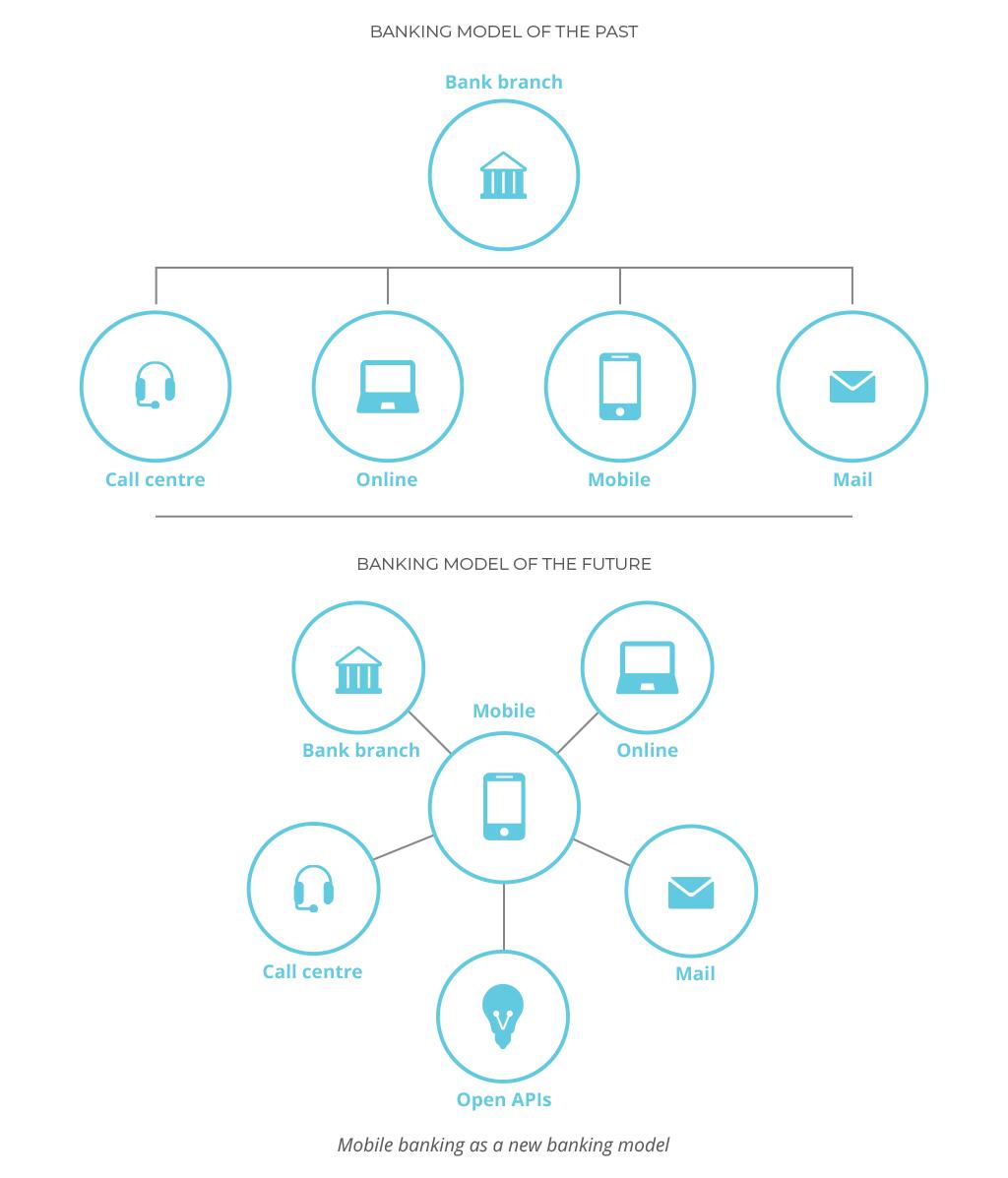 Legacy System Modernization: How to Transform the Enterprise