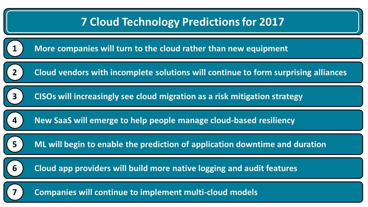 7 Сloud Technology Predictions for 2017