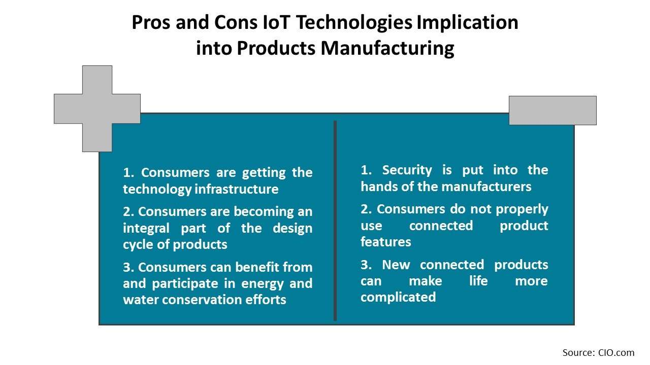 Pros and Cons IoT Technologies Implication into Products Manufacturing