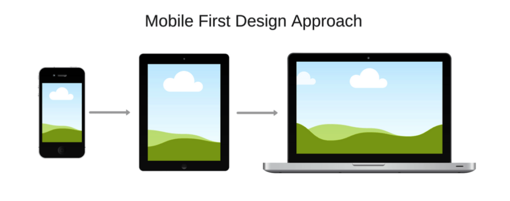 mobile first design approach