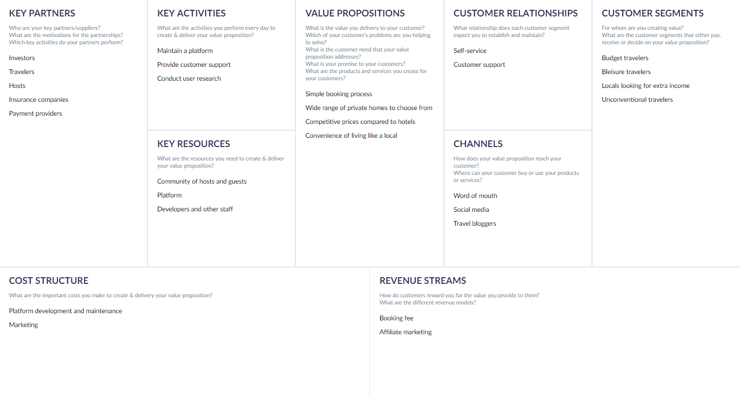 Business model canvas for software company or tech startup business model canvas for airbnb friedricerecipe Choice Image