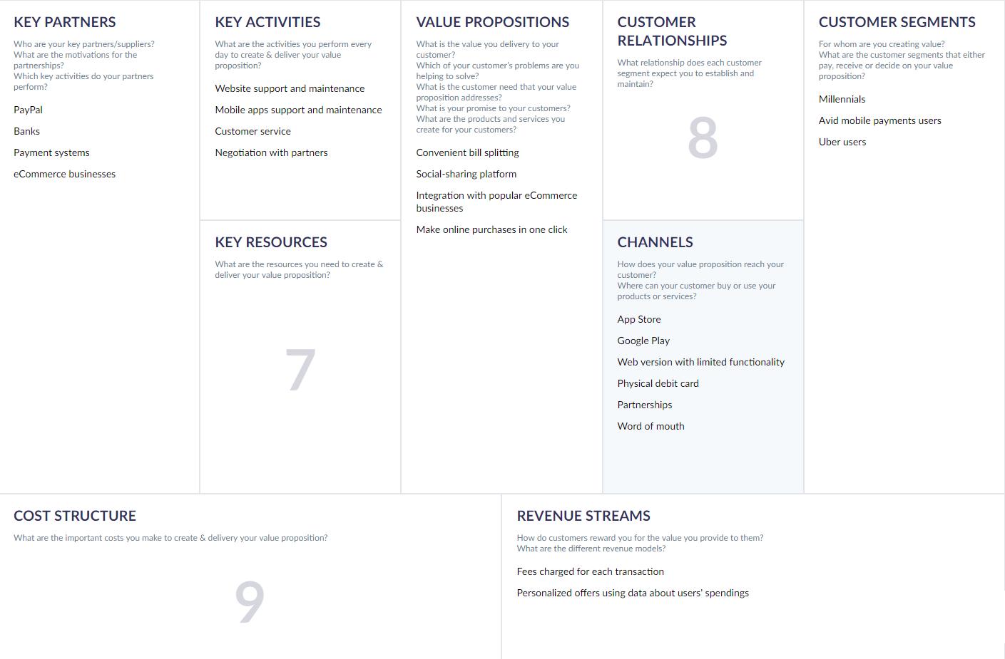 Venmo's Distribution Channels