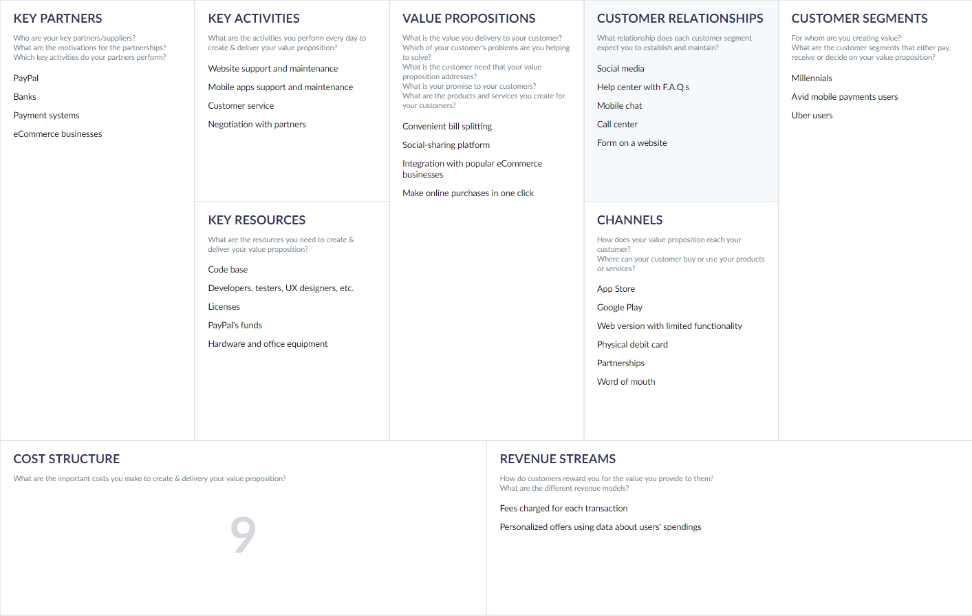 Business Model Canvas for Software Company or Tech Startup | AltexSoft