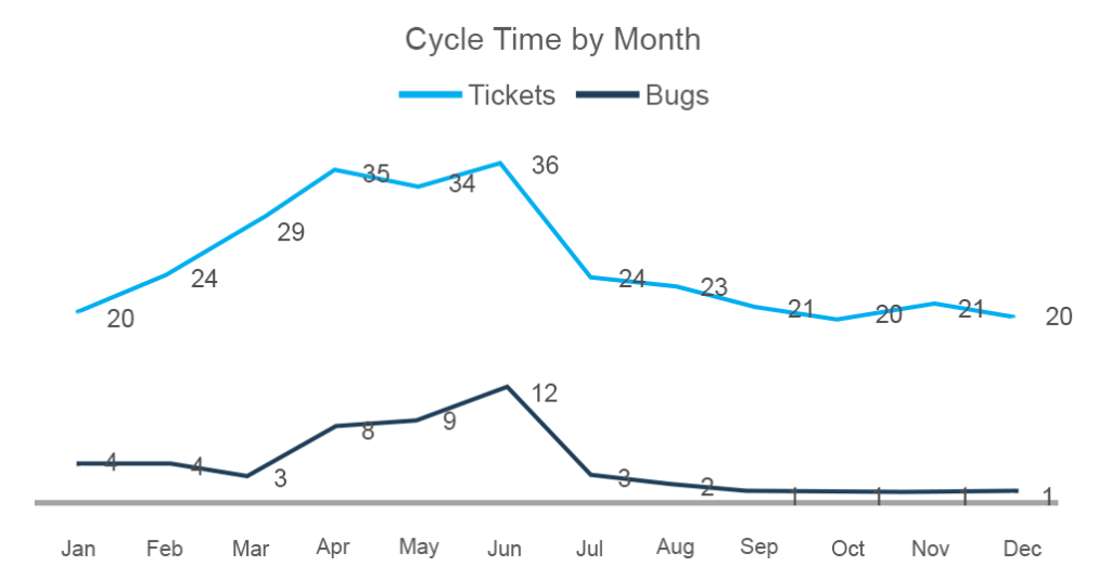 monthly cycle diagram