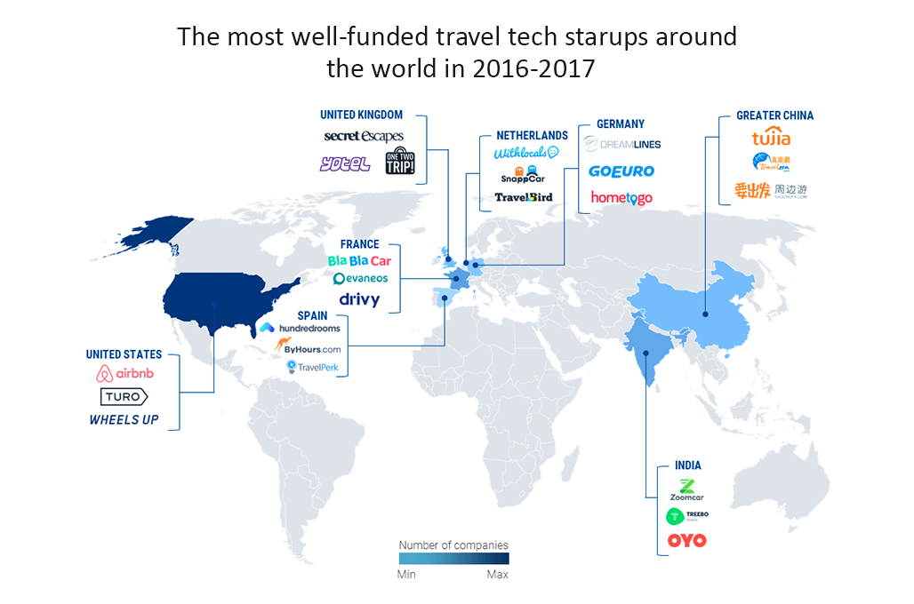 The most well-funded travel-tech startups around the world in 2016-2017
