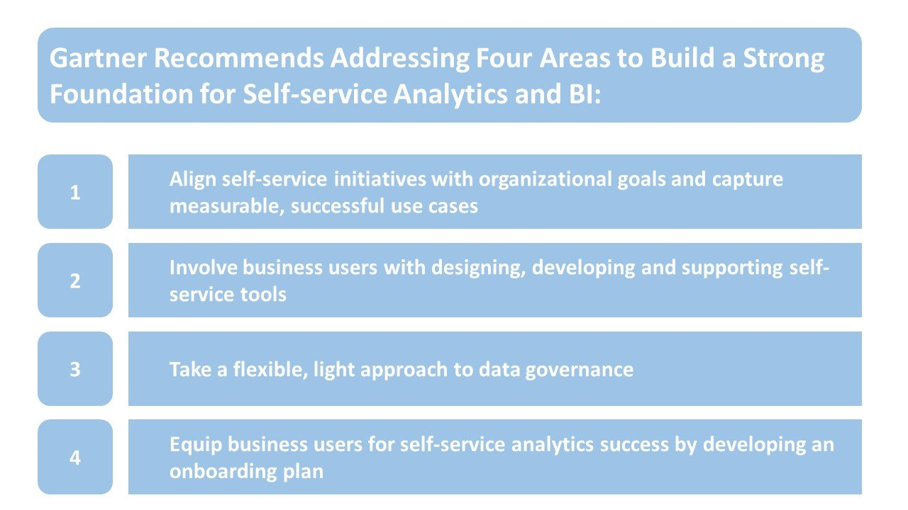 Gartner - Four Areas to Build a Strong Foundation for Self-service Analytics and BI