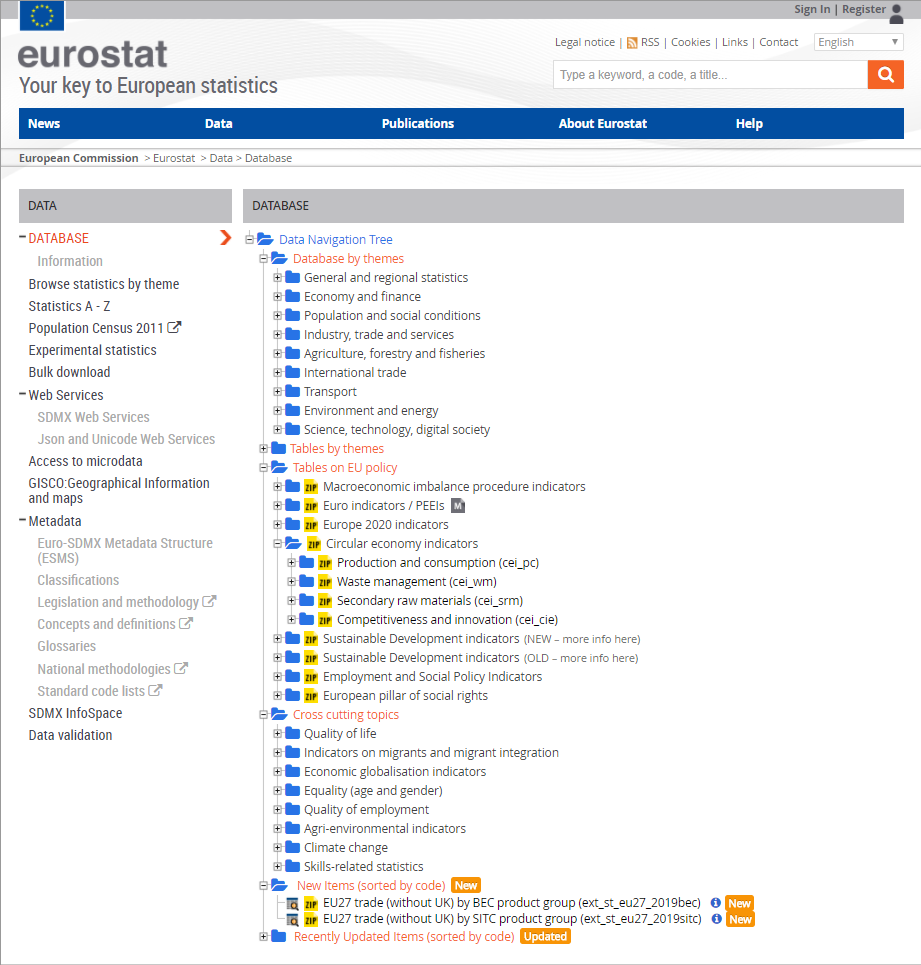Eurostat data navigation tree