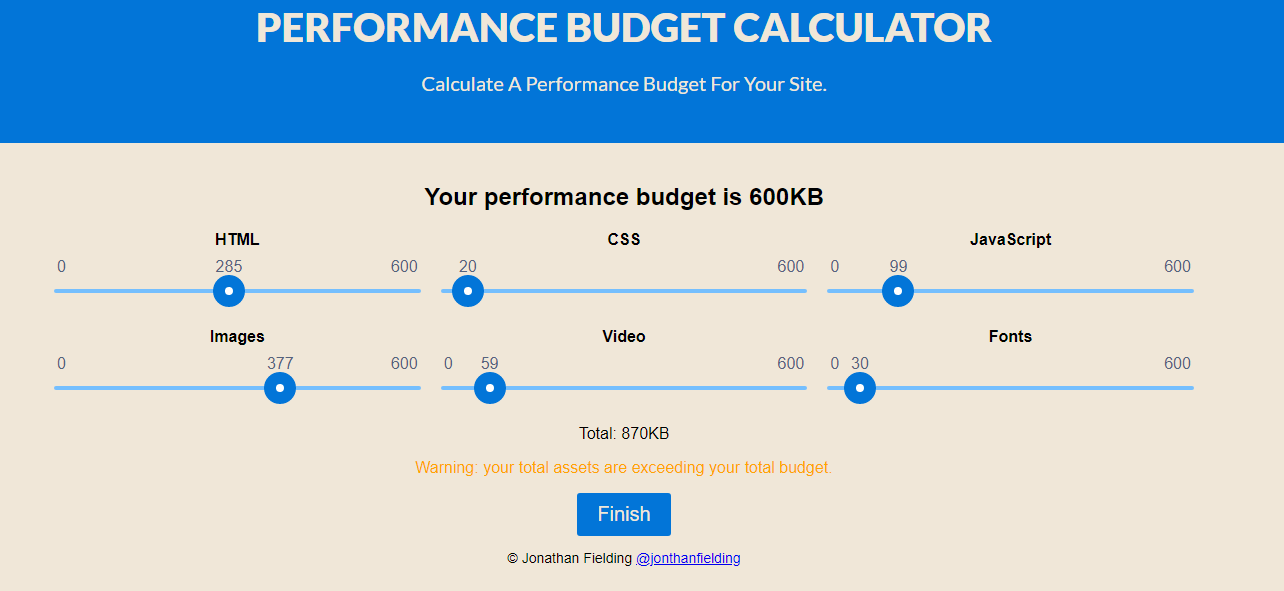 Performance budget calculator