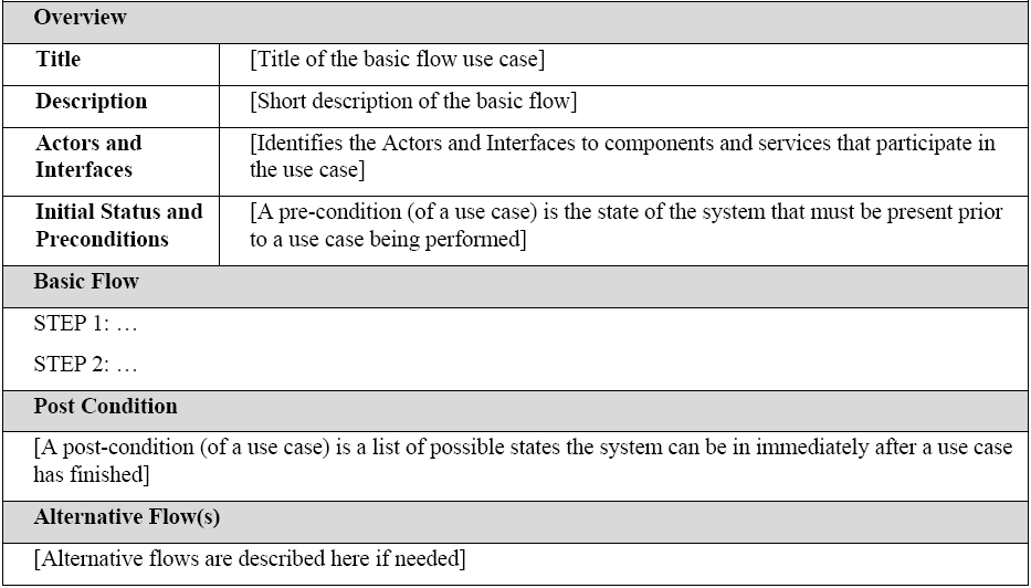 Functional And Non Functional Requirements Specification And Types