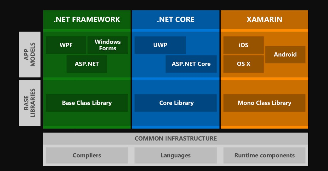 The Good and the Bad of  NET Framework Programming | AltexSoft