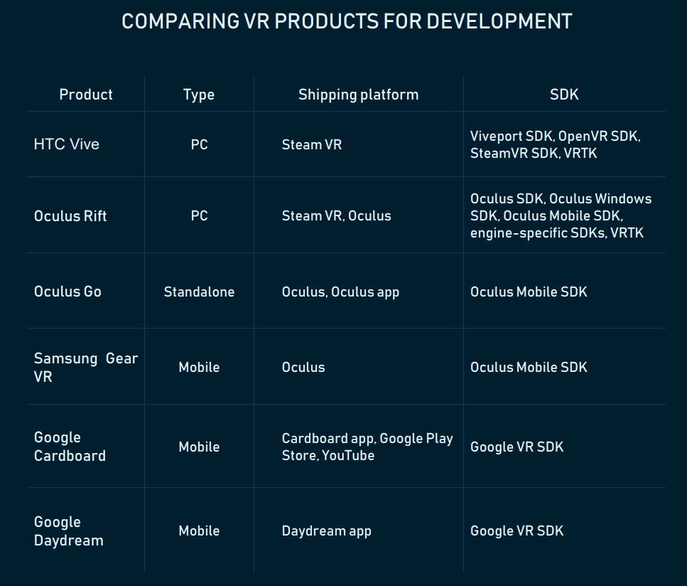 Htc Vive System Requirements >> How To Get Started With Vr Intro To Your First Virtual Reality