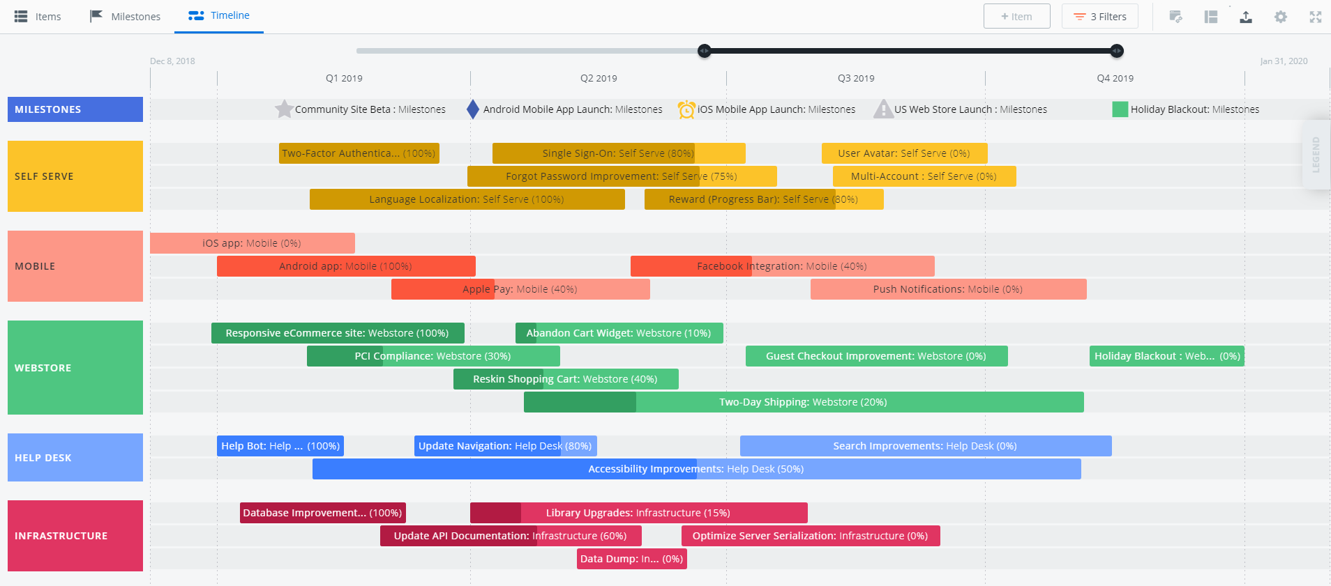 Agile Product Roadmap Template from www.altexsoft.com