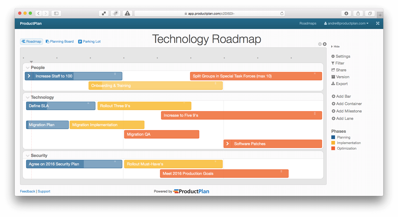 Technology roadmap example