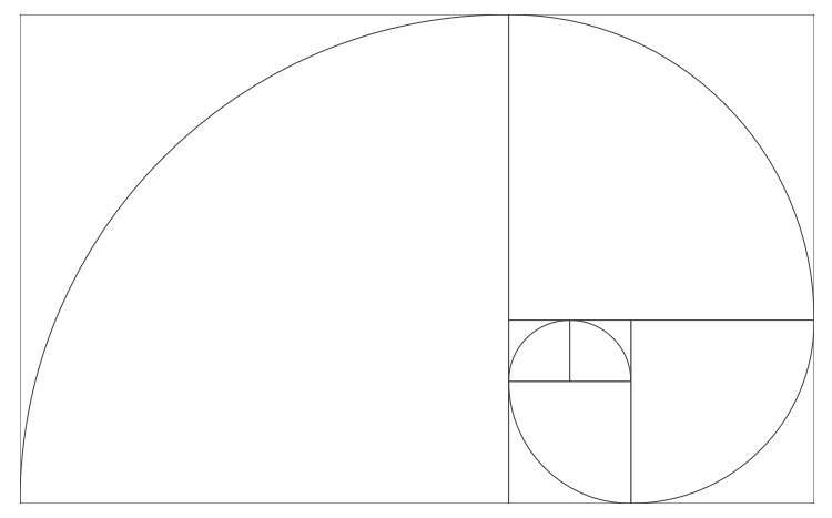 golden ratio simple example