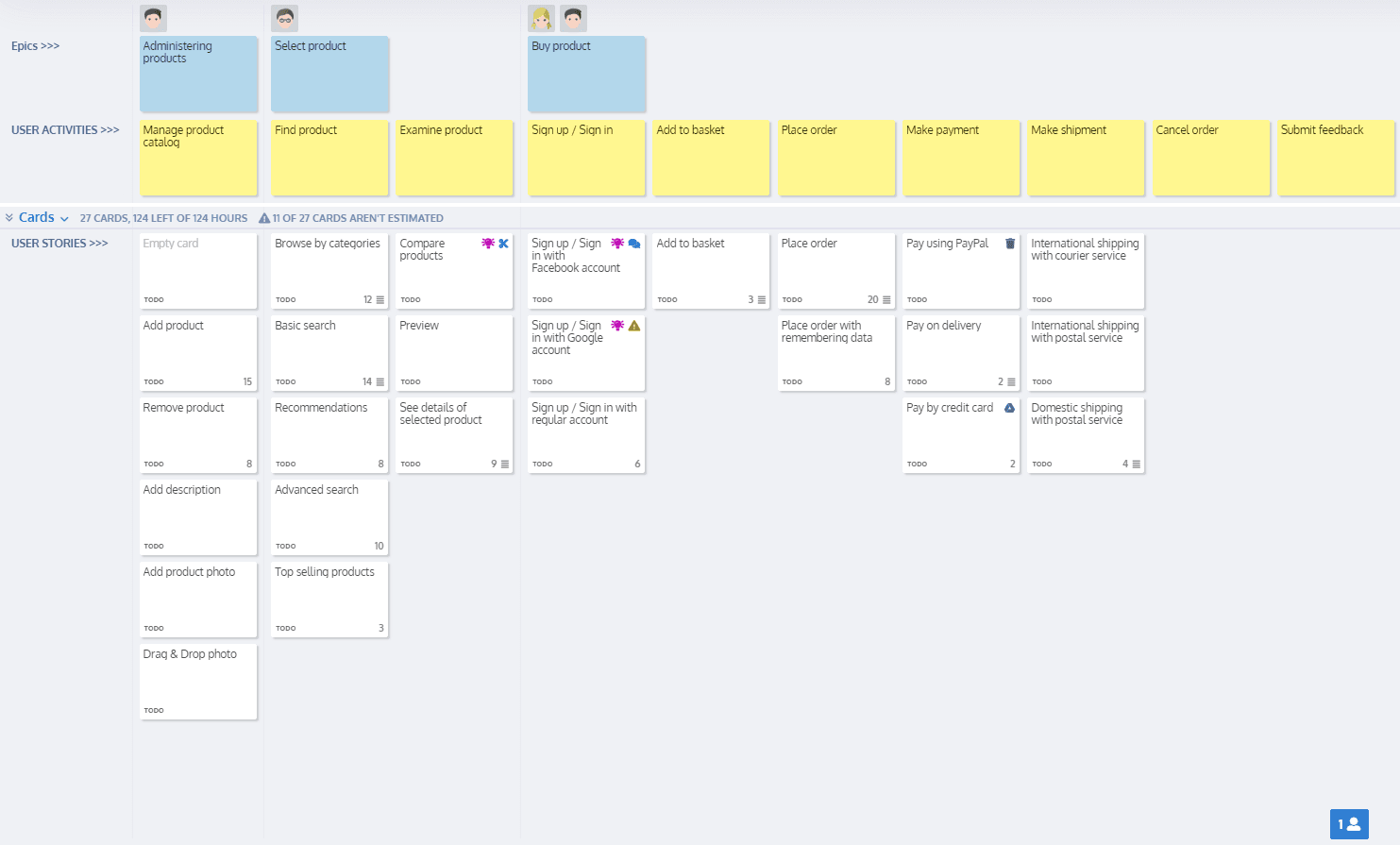 Added user stories on the story map without prioritization