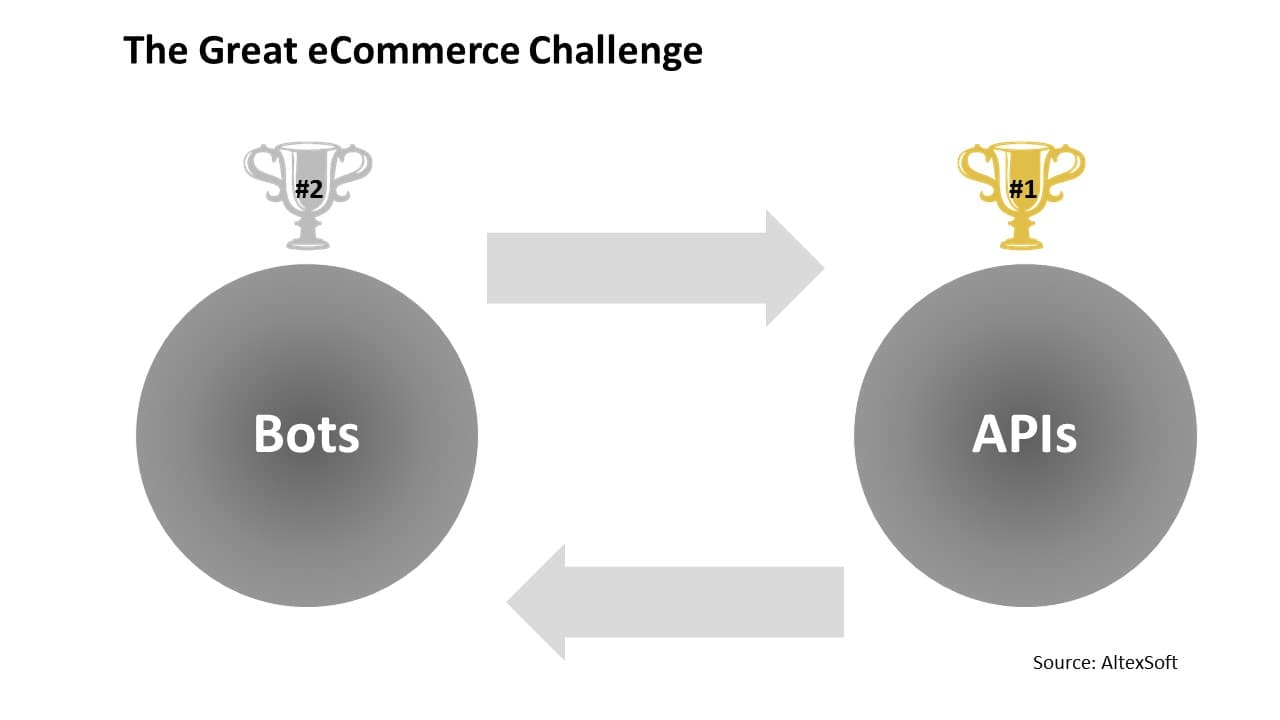 The great eCommerce challenge