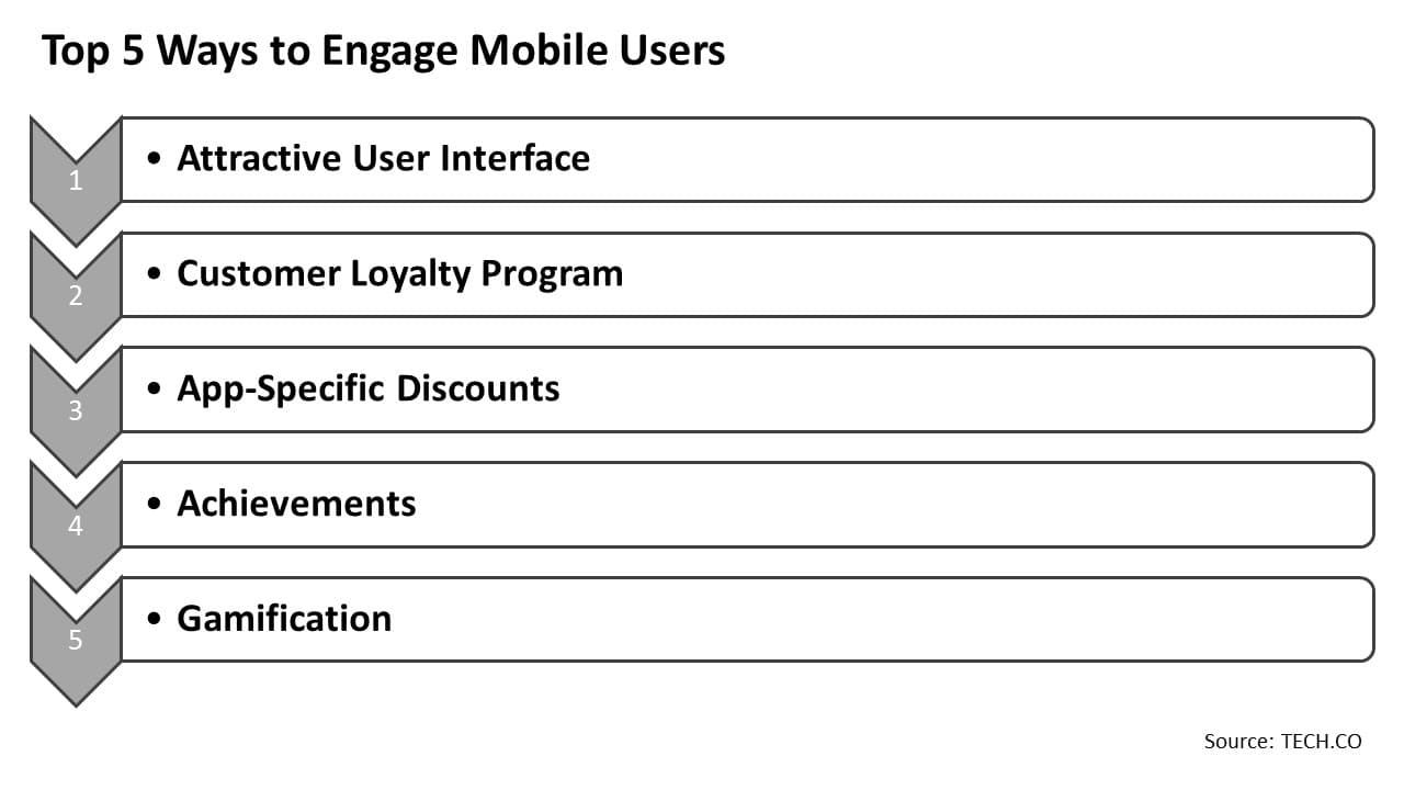 Top 5 ways to engage mobile users