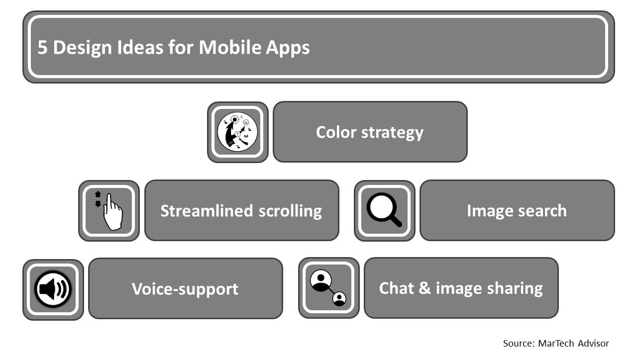5 Design Ideas for Mobile Apps MarTech Advisor by MarTech Advisor
